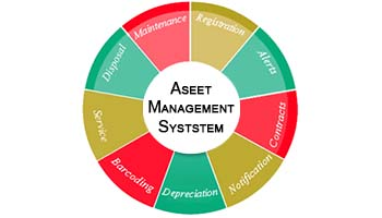 Asset Label Company Fixed Asset Management System zimshoppingmalls